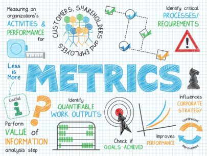 Agile Marketing Metrics